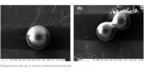 Можно ли очистить воду от микропластика?