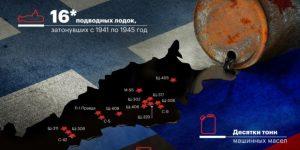 Нетихий океан: Финский залив рискует принять эстафету у Камчатки