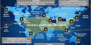 Глобальное военное присутствие США