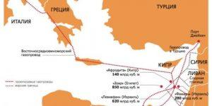 Дипломатические сражения за ресурсы Восточного Средиземноморья
